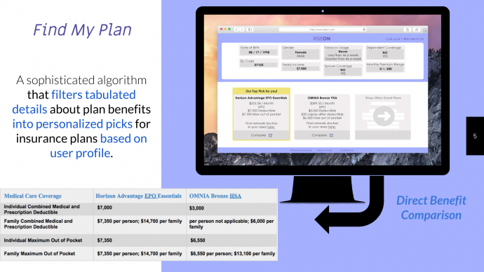 RiseOn helps users navigate health insurance options.